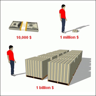 One Billion dollars visualized